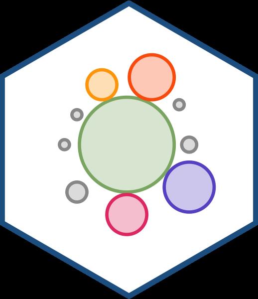 Industrial Organization